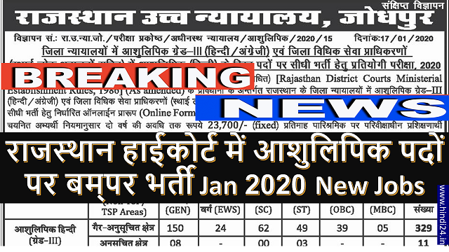 latest recruitment notifications for Court Jobs in rajasthan