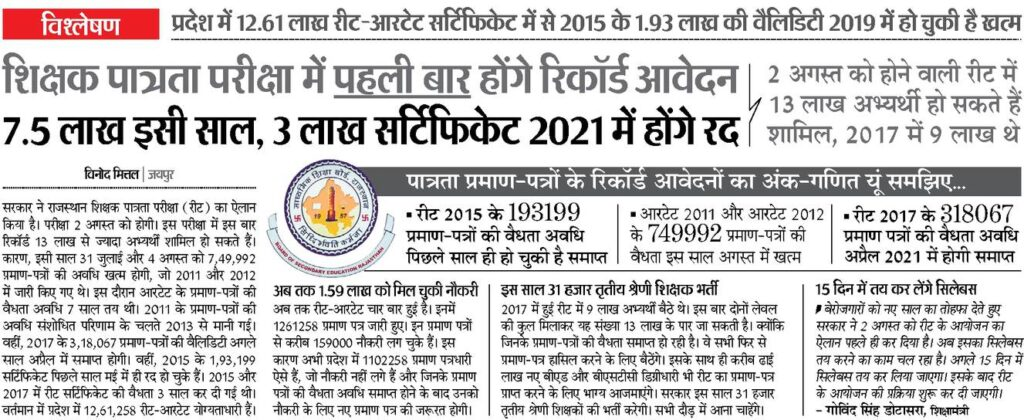 REET Exam 2020 latest news in hindi 1