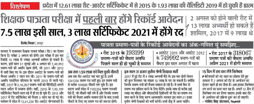 REET Exam 2021 latest news in hindi 2