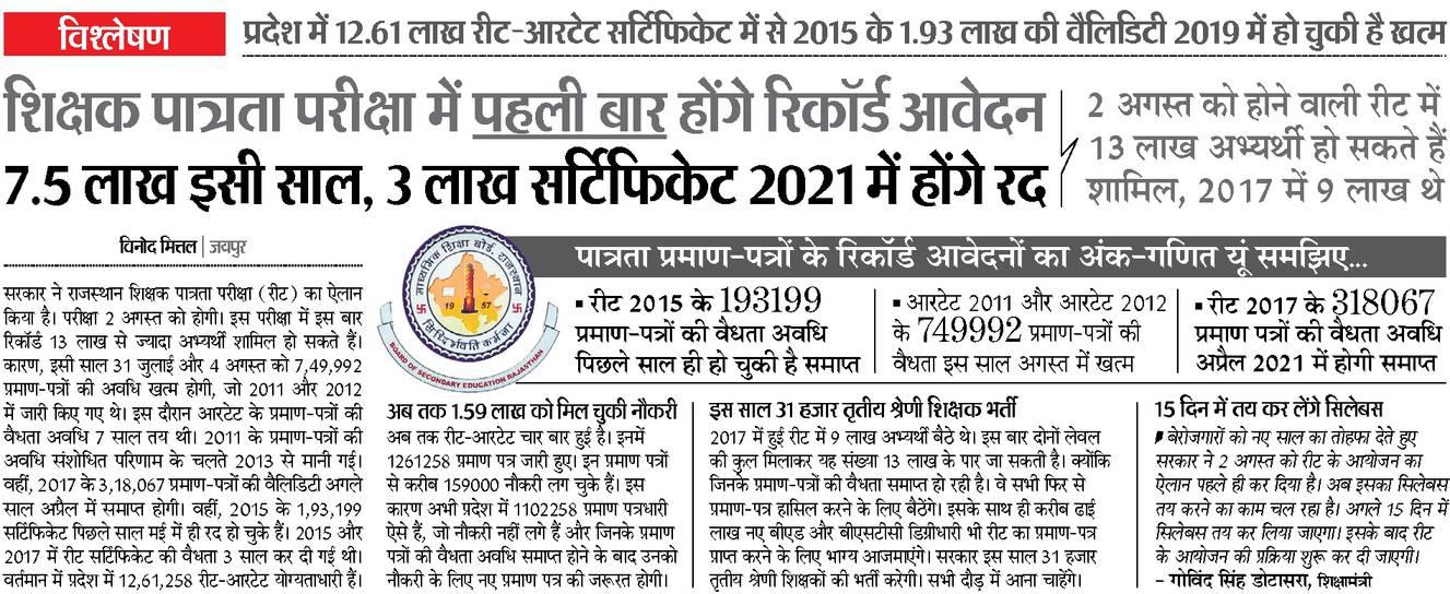 REET Exam 2020 latest news in hindi