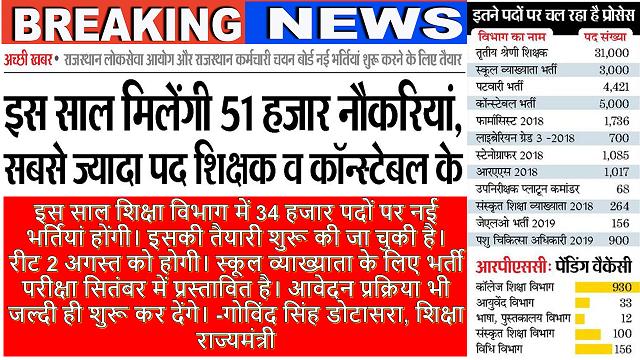 Upcoming Sarkari Naukri in Rajasthan 2020