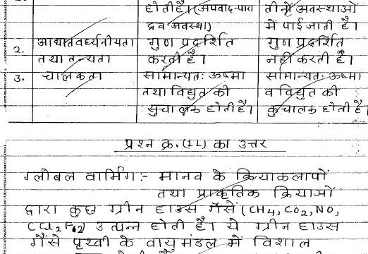 Rajasthan Board 10th Class Topper Answer Sheet 2019-20 Download pdf