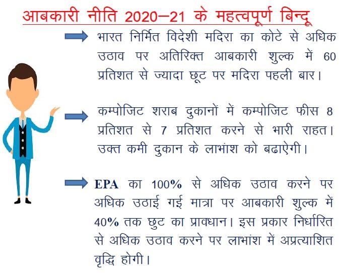 rajexciselottery 2021-22 rajexcise lottery result // Abkari Vibhag Lottery Result 3