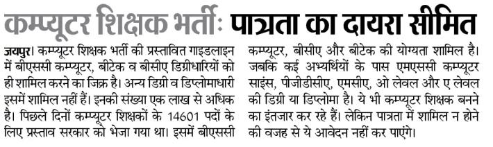 Rajasthan Computer Teacher Vacancy 2021 Syllabus कंप्यूटर शिक्षक भर्ती 2021, Computer Shikshak Bharti Rajasthan