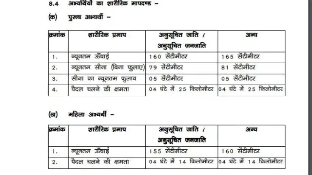 Bihar CSBC Forest Guard Recruitment 2020 Vacancy 484