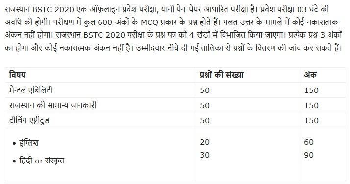 bstc syllabus 2021 Pdf Download : राजस्थान प्री डीएलएड {बीएसटीसी} सिलेबस