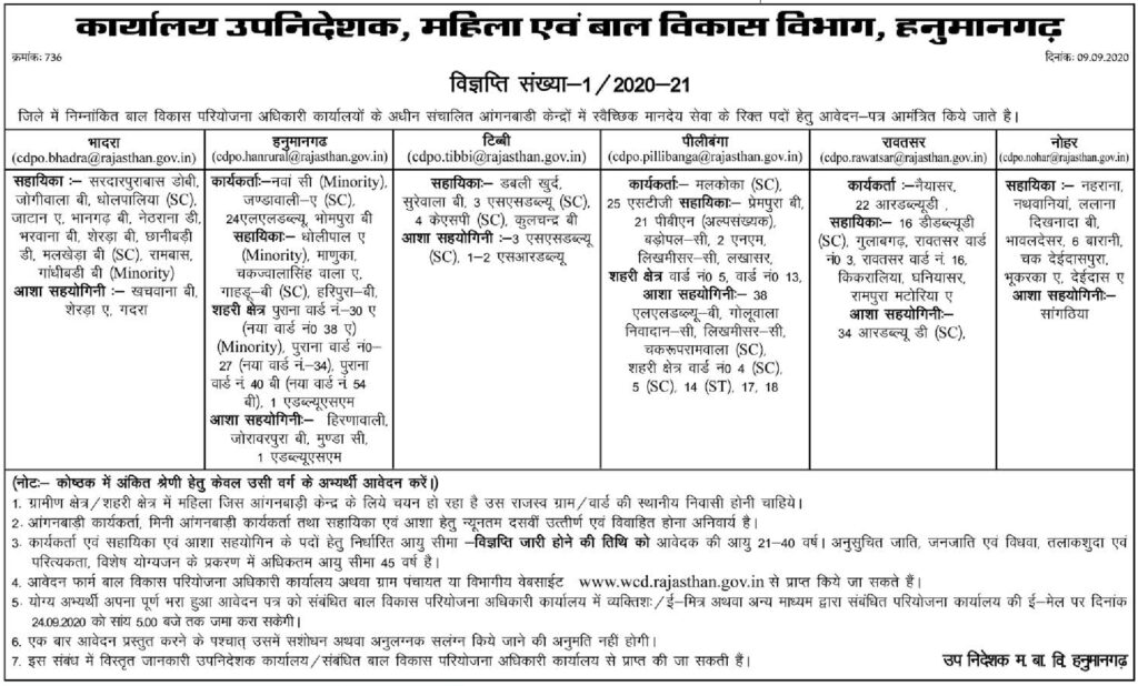 Rajasthan Anganwadi Vacancy AWW, AWH, asha sahyogini bharti 2020 राजस्थान आंगनबाड़ी भर्ती