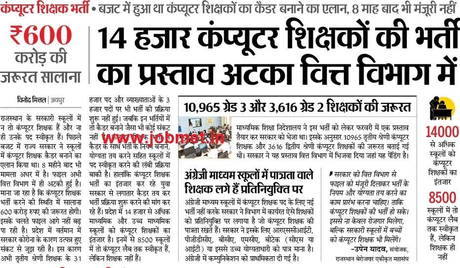 Rajasthan Computer Teacher Bharti 2021, rajasthan computer teacher vacancy 2021 latest news