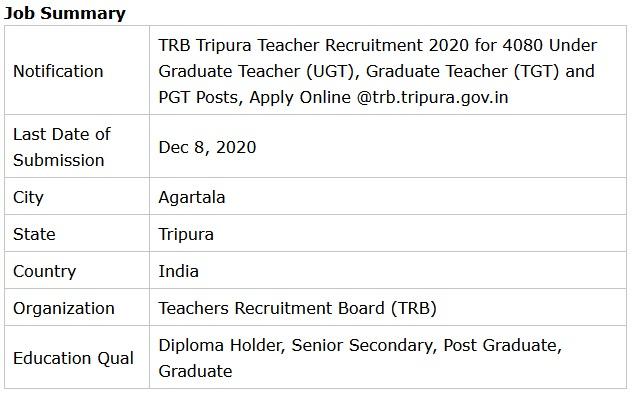 Tripura (TRBT) Teacher Recruitment 2020 UGT, TGT & PGT 4080 Jobs Notification trb.tripura.gov.in