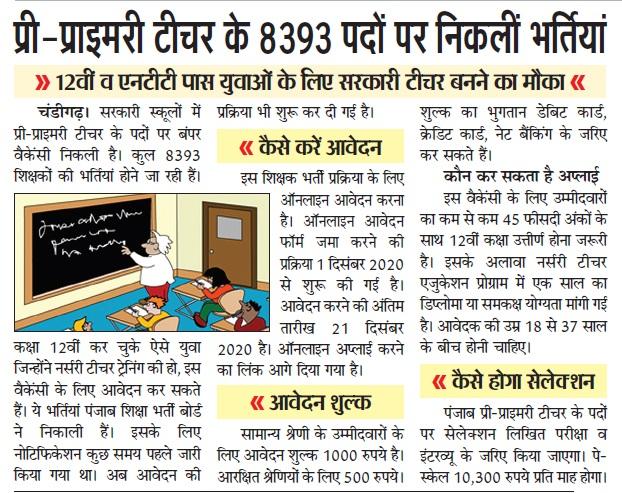 प्री-प्राइमरी टीचर पंजाब में 8393 शिक्षक पदों पर सीधी भर्ती