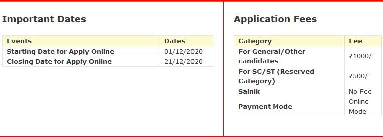 Punjab Teacher Recruitment 2021, NTT Teachers in Punjab Government jobs