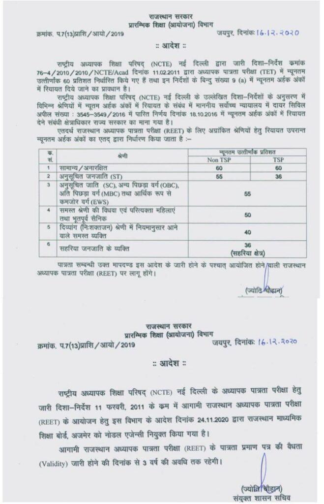 Rajasthan REET Notification Application Form 2021 REET Bharti Syllabus