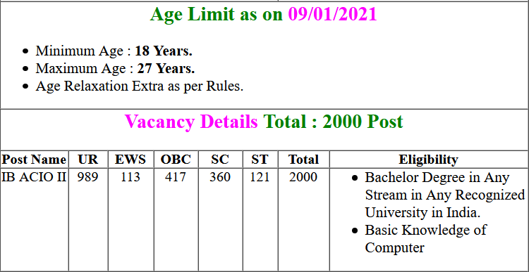 mha.gov.in IB ACIO Vacancies 2000 MHA Recruitment 2021 job