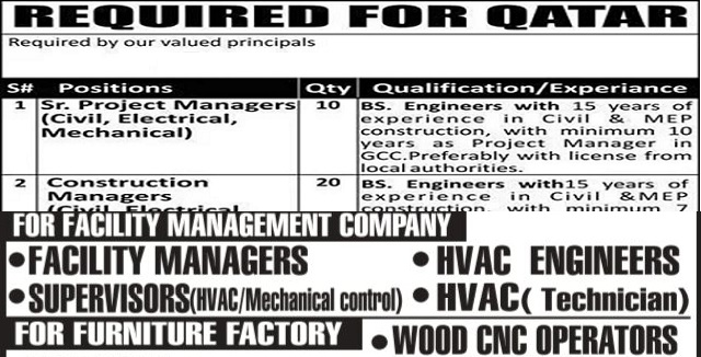 Latest Qatar Jobs 2021, Qatar police jobs with company ratings