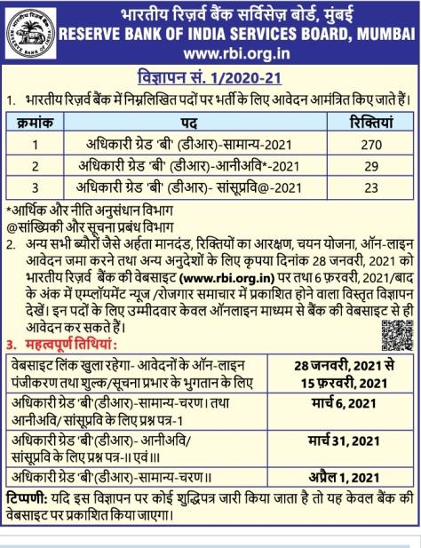 RBI Grade B Recruitment Notification 2021, रिजर्व बैंक ऑफ इंडिया में भर्ती
