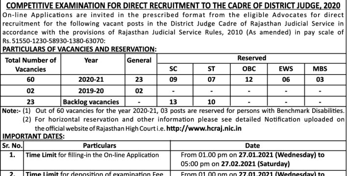 Raj HC District Judge Recruitment 2021 Notification Vacancies 85