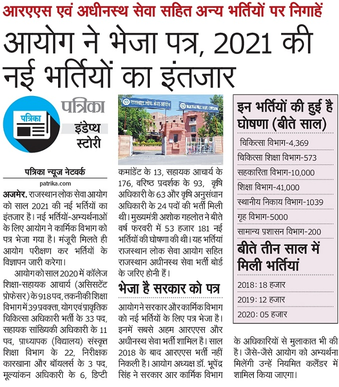 UpComing Govt Jobs in Rajasthan 2021