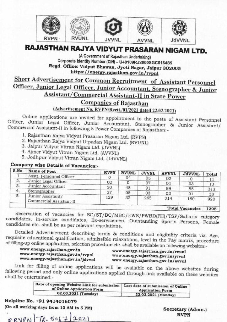 राजस्थान बिजली विभाग 1295 पदों पर भर्ती 2021 : rajasthan vidyut vibhag vacancy 2021 Latest Update