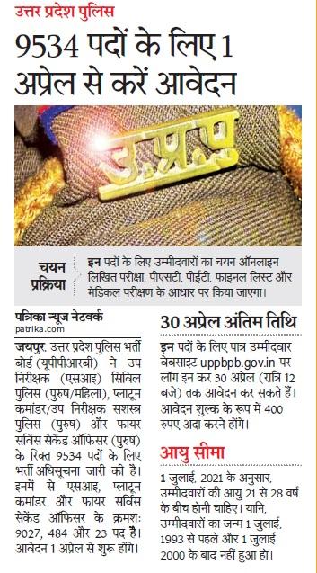 UP Police Recruitment 2021 Vacancy 9534, उत्तर प्रदेश पुलिस भर्ती 1