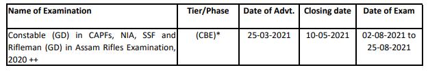 SSC GD Constable Recruitment 2021, SSC GD Constable Notification PDF