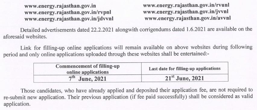 राजस्थान बिजली विभाग 2370 पदों पर भर्ती 2021 : rajasthan vidyut vibhag vacancy 2021 Latest Update