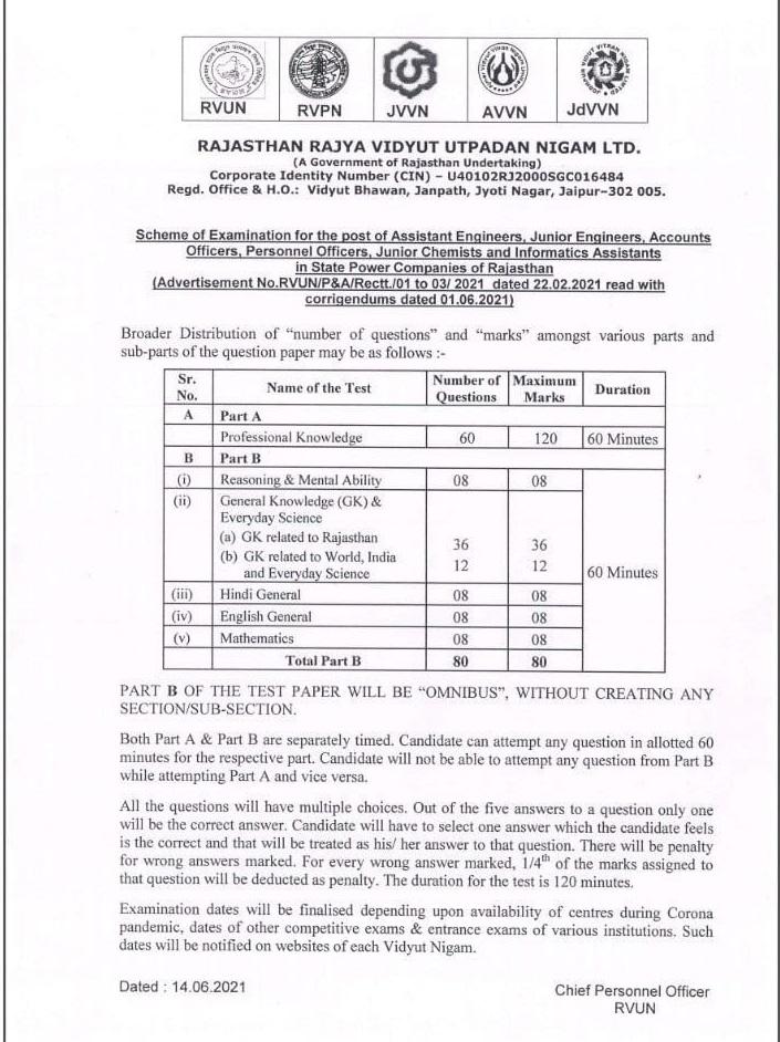 Syllabus Rajasthan Vidhyut Vibhag Exam 2021, JVVNL JDVVNL AVVNL RVUNL New Exam Pattern 1