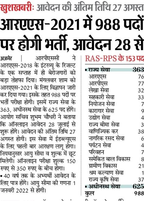RPSC RAS 988 Posts Notification 2021