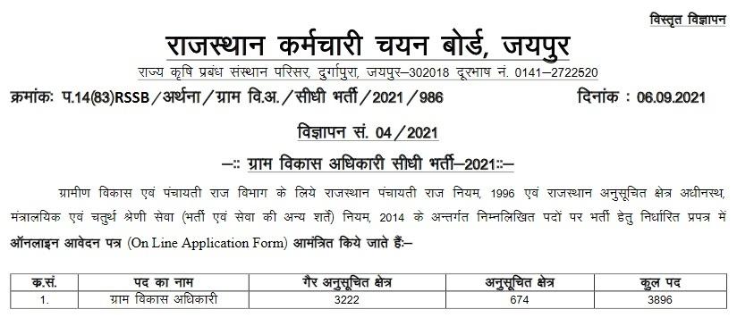 Rajasthan Gram Sevak (VDO) Recruitment 2021 : राजस्थान में ग्राम विकास अधिकारी ग्राम पंचायत सचिव भर्ती