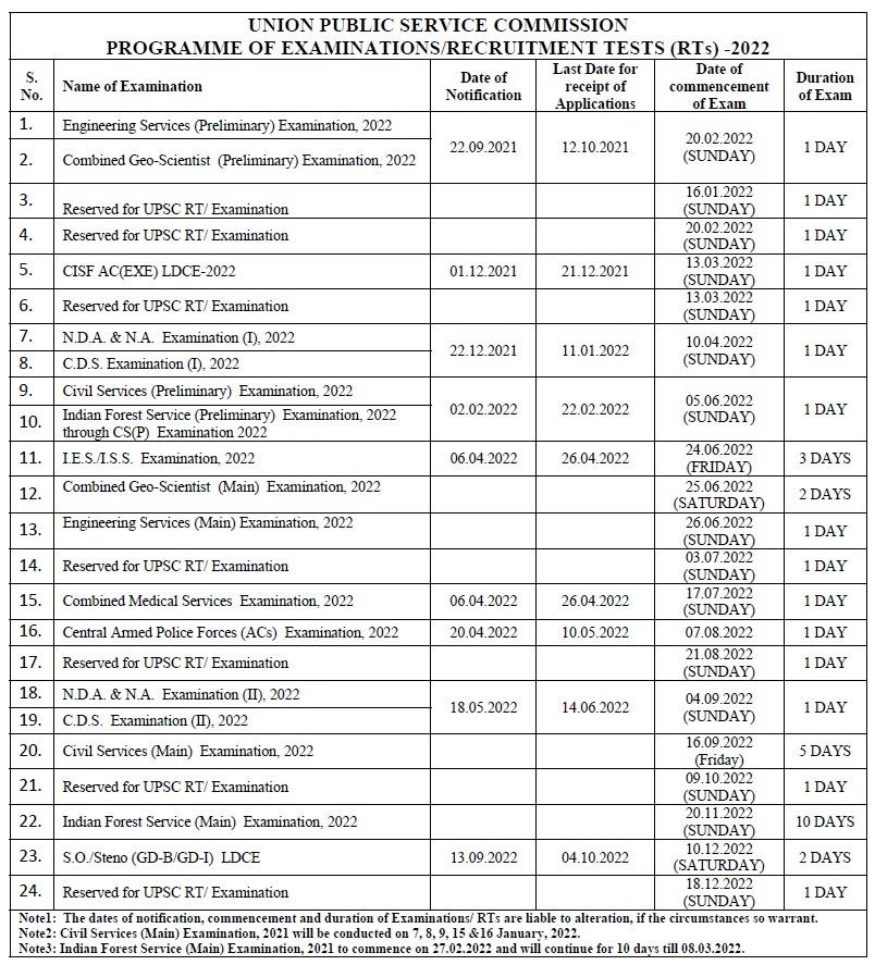 upsc gov in calendar 2022 pdf, upsc exam calendar 2022 in hindi